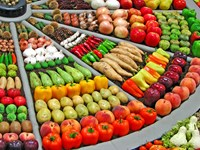 Which Foods Are The Most Nutritious?